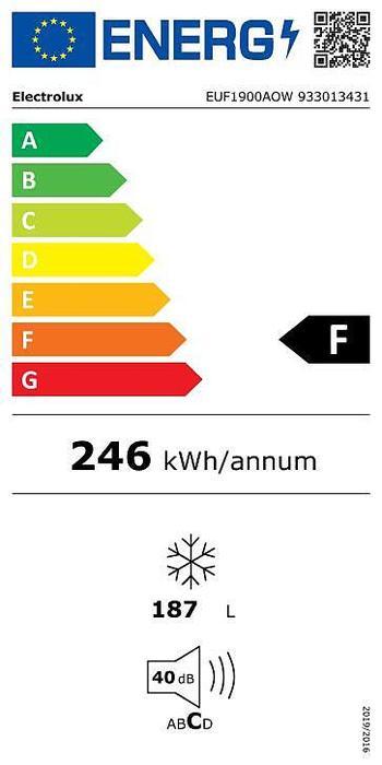 Electrolux EUF 1900 AOW